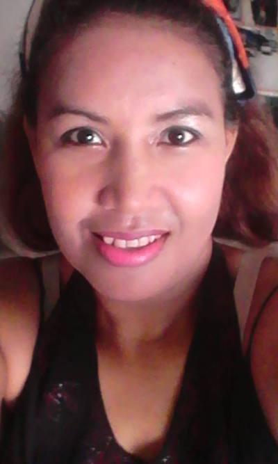 Les types de filles sur les sites de rencontres en Thaïlande